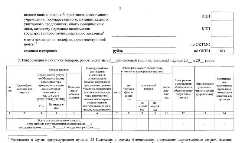 Печатная форма плана-графика госзакупок